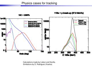 Physics cases for tracking