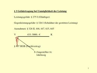 § 3 Gefahrtragung bei Unmöglichkeit der Leistung Leistungsgefahr: § 275 I (Gläubiger)