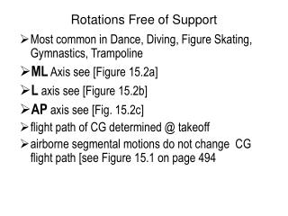 Rotations Free of Support