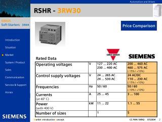 RSHR - 3RW30