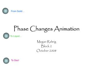 Phase Changes Animation