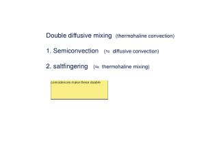 Double diffusive mixing (thermohaline convection)