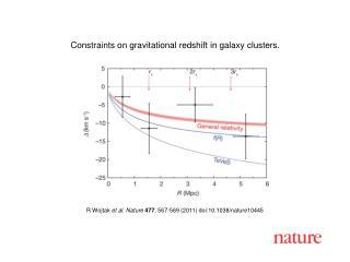 R Wojtak et al. Nature 477 , 567 - 569 (2011) doi:10.1038/nature10445