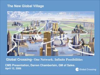 Global Crossing-  One Network. Infinite Possibilities