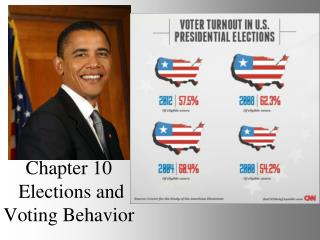 Chapter 10  Elections and  Voting Behavior