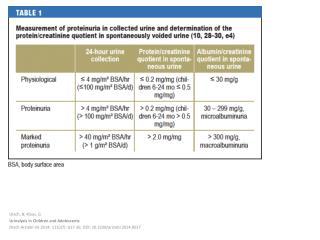 Utsch , B; Klaus, G Urinalysis in Children and Adolescents
