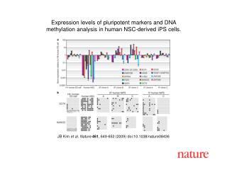 JB Kim et al. Nature 461 , 649 - 653 (2009) doi:10.1038/nature08 436
