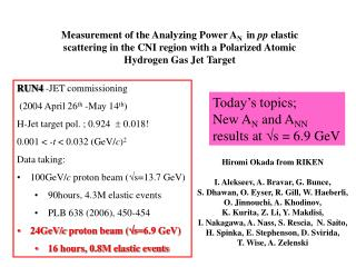 Today's topics; New A N and A NN results at s = 6.9 GeV