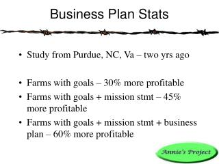 Business Plan Stats