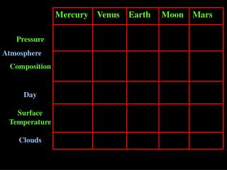Mercury    Venus    Earth     Moon    Mars