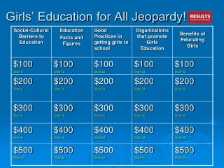 Girls' Education for All Jeopardy!
