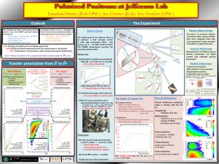 Polarized Positrons at Jefferson Lab