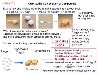 Quantitative Composition of Compounds