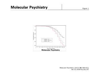 Molecular Psychiatry (2013) 18 , 806-812; doi:10.1038/mp.2012.87