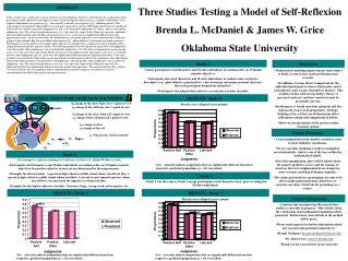 Three Studies Testing a Model of Self-Reflexion Brenda L. McDaniel & James W. Grice