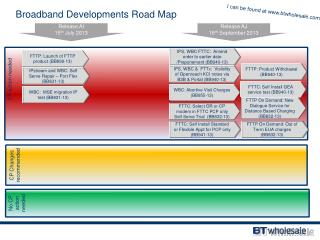 Broadband Developments Road Map