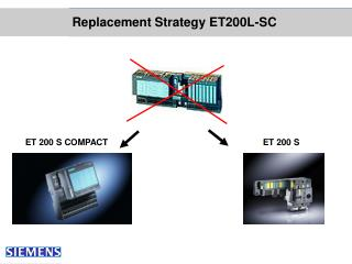 Replacement Strategy ET200L-SC