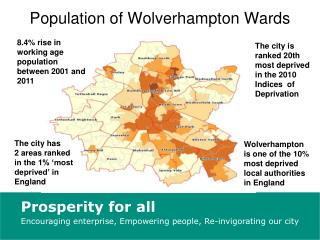 Population of Wolverhampton Wards