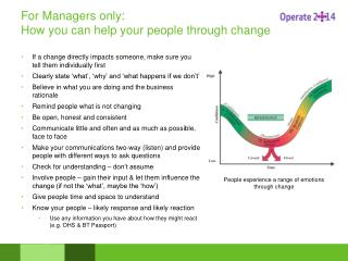 For Managers only:  How you can help your people through change