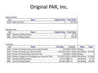 Original PAR, Inc.