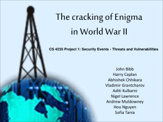 The cracking of Enigma in World War II