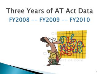 Three Years of AT Act Data FY2008 -- FY2009 -- FY2010