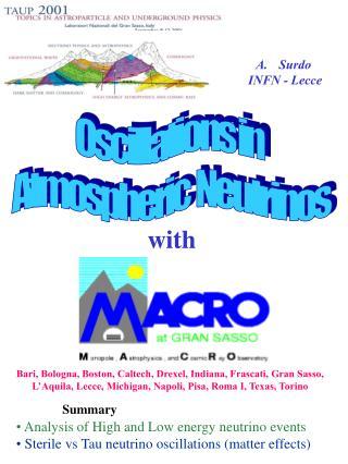 Bari, Bologna, Boston, Caltech, Drexel, Indiana, Frascati, Gran Sasso,