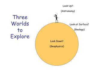 Three Worlds to Explore