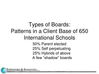 Types of Boards: Patterns in a Client Base of 650 International Schools