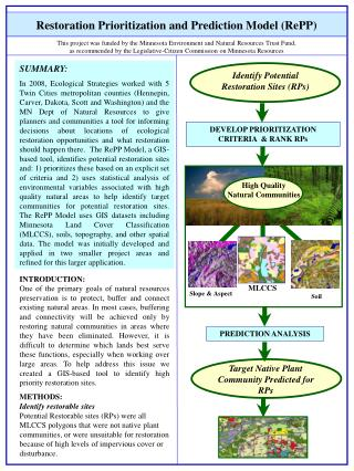 Select High Quality Natural Communities