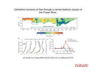 JG Venditti et al. Nature 513 , 534-537 (2014) doi:10.1038/nature13779