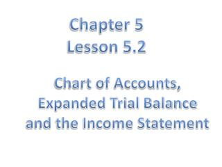 Chapter 5  Lesson 5.2