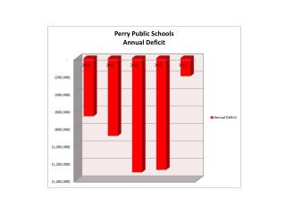 Functional Breakout of $2,805,350 decrease in expenditures from 6/30/11 to date