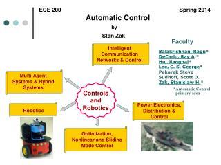 ECE 200  Spring 2014 Automatic Control by Stan Żak