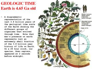 GEOLOGIC TIME - Earth is 4.65 Ga old