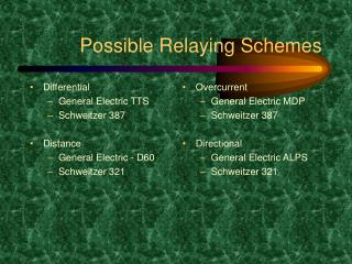 Possible Relaying Schemes