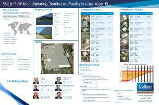 562,817 SF Manufacturing/Distribution Facility in Lake Mary, FL