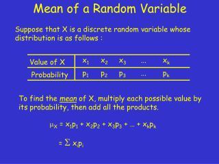 Mean of a Random Variable