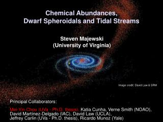 Chemical Abundances,  Dwarf Spheroidals and Tidal Streams