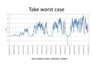 Take worst case