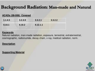 Background Radiation : Man-made and Natural
