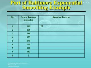 Port of Baltimore Exponential Smoothing Example