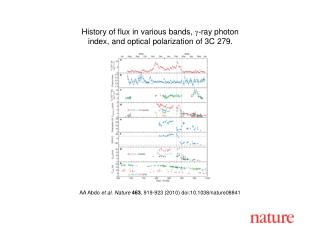 AA Abdo et al. Nature 463 , 919-923 (2010) doi:10.1038/nature08841