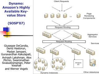 Dynamo: Amazon's Highly Available Key-value Store (SOSP'07)