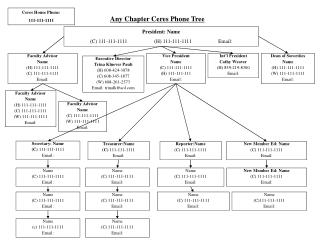 Any Chapter Ceres Phone Tree