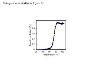 Sakaguchi et al. Additional Figure S1