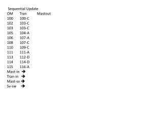 Sequential Update OM       Tran            Mastout 100       100-C 102       103-C