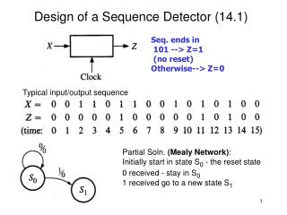 Design of a Sequence Detector (14.1)