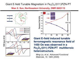 Ming Liu, et al., Advanced Functional Materials, 19, 1826 (2009).