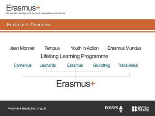 Erasmus+ Overview